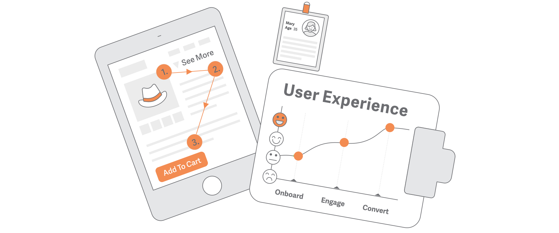 importance of ux