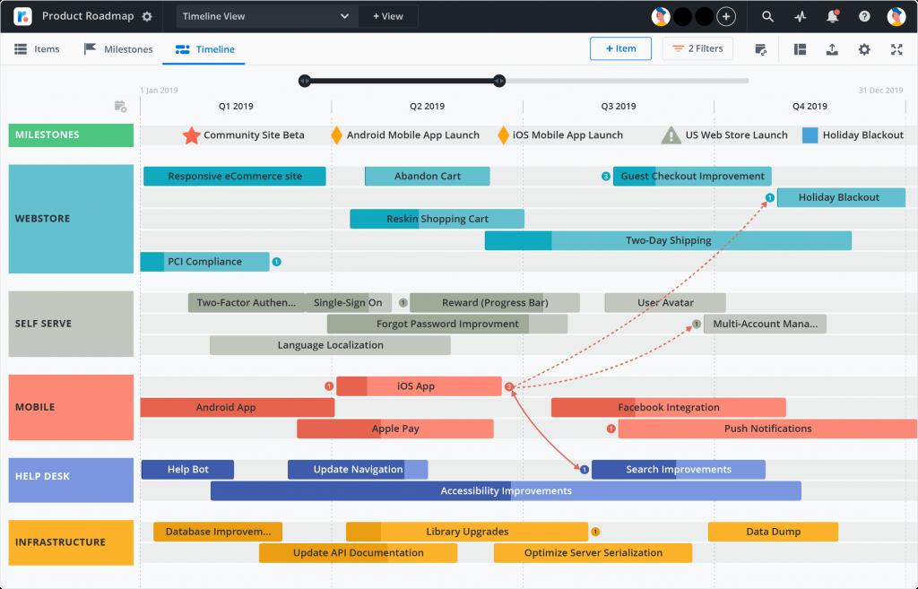 rodamunk product management tool